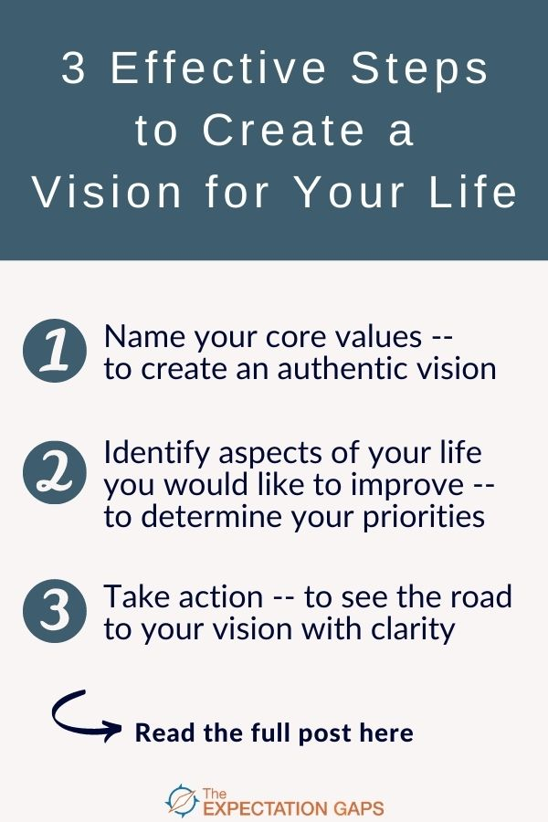 You can be a remarkable leader. How? By creating a clear vision of what you want your life to look like and a clear vision of how you can serve others. But how do you create a clear vision? I've outlined 3 effective steps in the linked post.#leadershiptips #leadership #careertips #successtips #successmindset #intentionalliving #selfawareness #selfdevelopmentplan #personalgrowth #theexpectationgaps